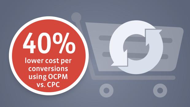 Pixel de conversion Facebook Ads