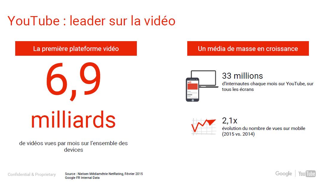 youtube_leader_video
