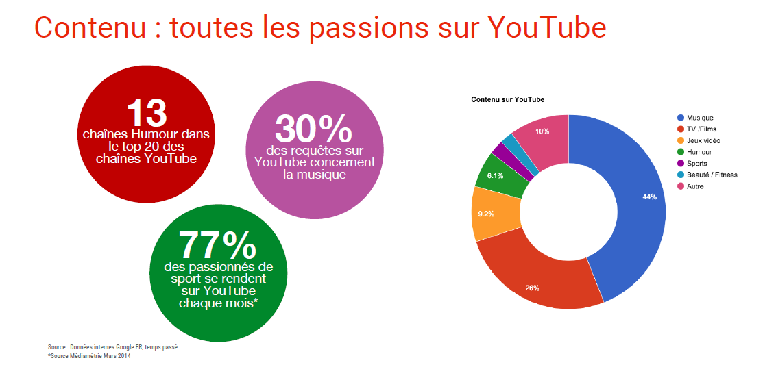 youtube_secteur